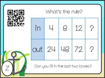 Function Tables - Addition and Subtraction Input/Output Tables Task Cards