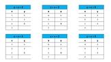 Function Tables Freeze Dance