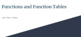 Function Tables: Guided Learning Digital Resource