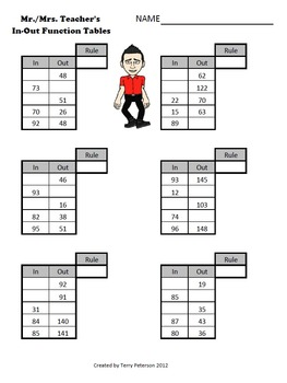 Function Tables (In-Out Machine) Addition & Subtraction Worksheets or Projector