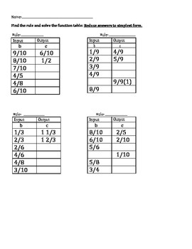 Fractions Function Tables (Input Output) MJ