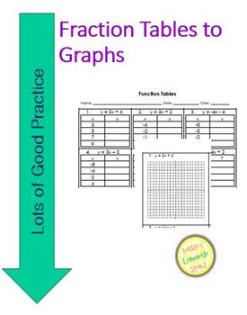 Function Tables to Graphs, Relations & Mappings - Versatile!
