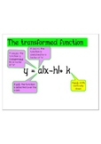 Function Tranformations