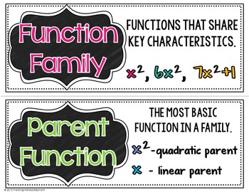 Function Transformations Vocabulary Word Wall Cards