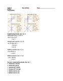 Function Transformation Worksheet
