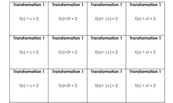 Function Transformations Graphing Calculator Activity