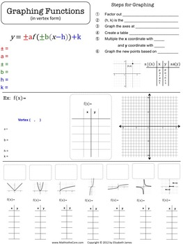 Graphing Equations with Anchor Points with Function Transformations HSF.BF.B.3
