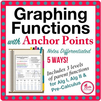 Graphing Equations with Anchor Points with Function Transf