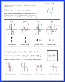 Function Transformations (Guided Notes & Assessments)