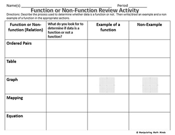 Function VS. Relation card sort activity and extension WS