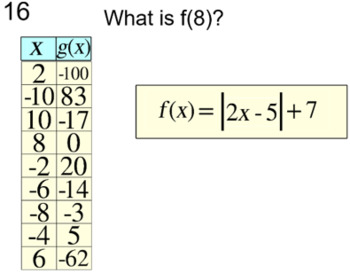 Function Values of Equations & Graphs for SMART & Socrativ