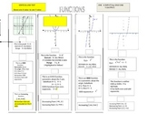 Function editable graphic organizer