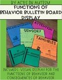 Functions of Behavior Board
