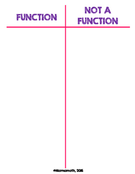Function or Not