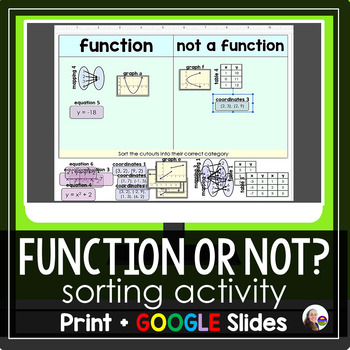 Function or Not Sorting Activity