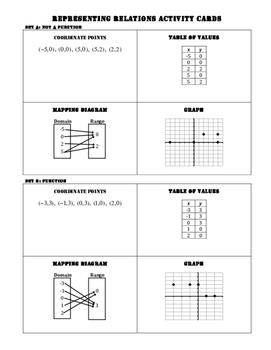 Function or Not a Function Jigsaw Activity