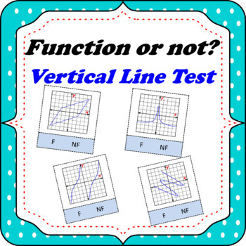 Function or not Vertical Line Test - Powerpoint and print version BUNDLE deal
