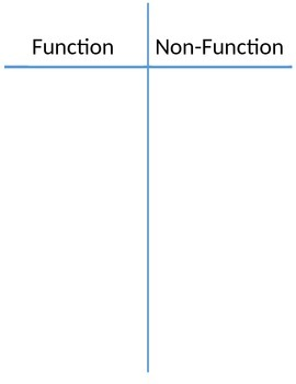 Function vs non-function Sorting Activity