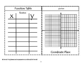 Function Table and Coordinate Plane Foldable