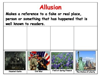 Special Education: Figures of Speech with Picture Cues