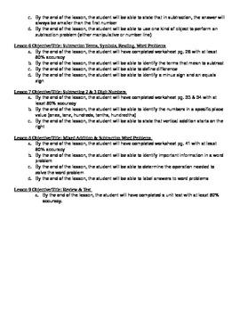 Functional Academics Math Unit - Addition & Subtraction