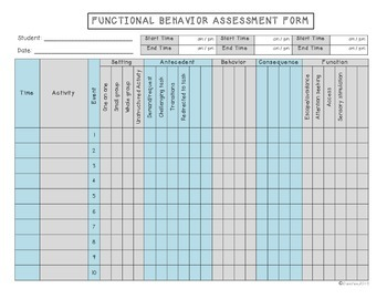 Functional Behavior Assessment Data Sheet