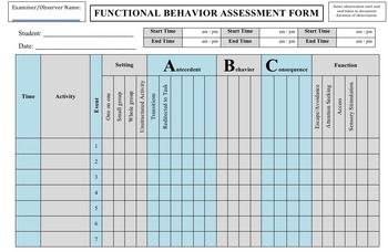 Functional behavior assessment fba data form applied for Functional assessment observation form template