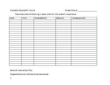 Functional Behavior Plan Template/Behavior Intervention Pl