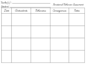 Functional Behavioral Assessment Data Collection Logs