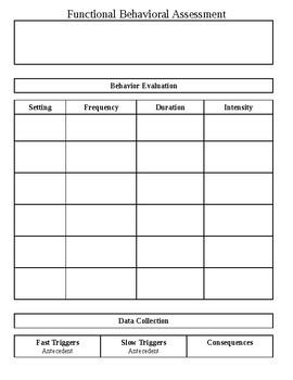 Functional Behavioral Assessment (FBA)