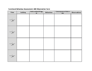 Functional Behaviour Assessment ABC Observation Chart
