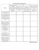 Functional Communication/Social Skills Rubric