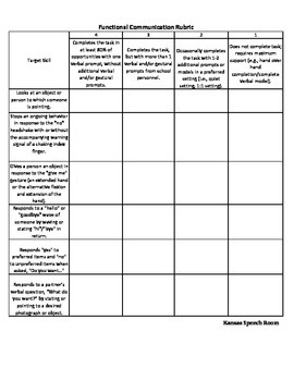 Functional Communication/Social Skills Rubric