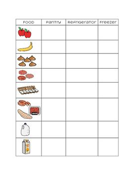 Functional Food Sorting- Life Skills Appropriate,