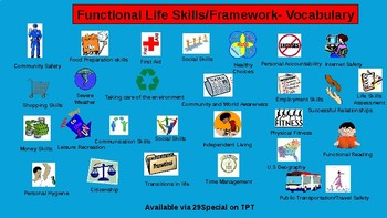 Functional Life Skills Vocabulary