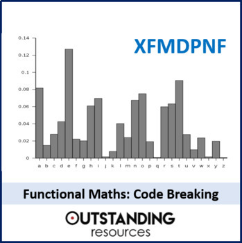 Functional Maths: Code Breaking - Cross Curricular (2 Lessons)