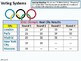 Functional Maths: Voting Systems (cross curricular) + Activities