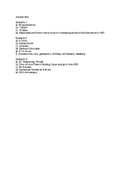 Functional Problem-Solving/Short-Term Recall