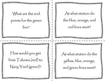 Functional Reading: Metro Maps