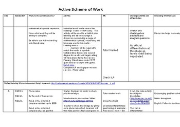 Functional Skills Maths Level 1 and Level 2 30 Week Scheme of Work