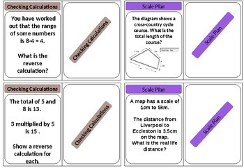 Maths monopoly revision game. Problem solving with differentiated questions.