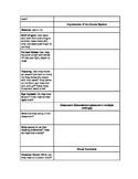 Functional Vision Assessment/Learning Media Assessment
