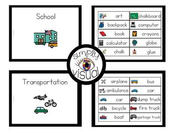Functional Word Sets with Pictures for High Frequency Vocabulary Words Set 2