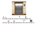 Functional Words - Survival Signs Comprehension Stairs, Up, Down, Elevator