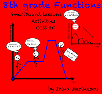 Functions 8th Grade Math Smartboard Lessons