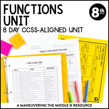 8th Grade Functions Unit:  Functional Relationships 8.F.1,