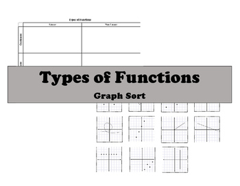 Functions Activities Bundle