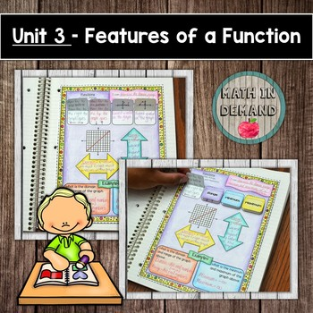 Functions - Algebra Interactive Notebook (Unit 3)