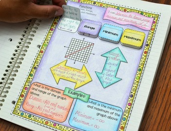 Algebra Interactive Notebook Unit 3 - Features of a Function