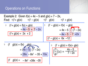 Functions Animated Powerpoint